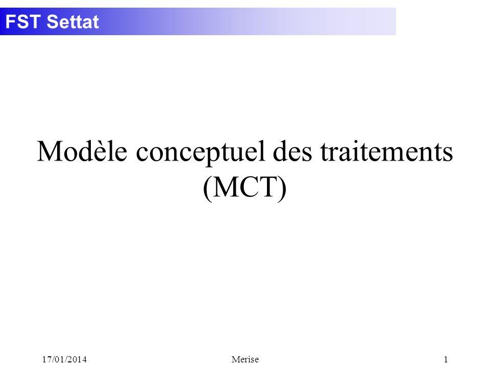 Modèle conceptuel des traitements (MCT)