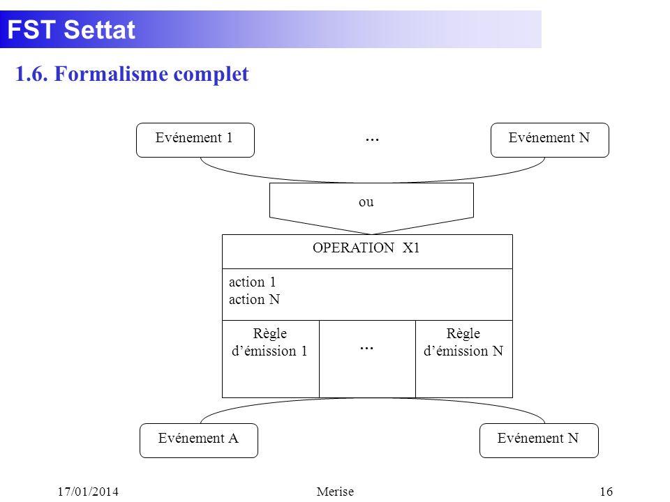 1.6. Formalisme complet Evénement 1 Evénement N … ou OPERATION X1