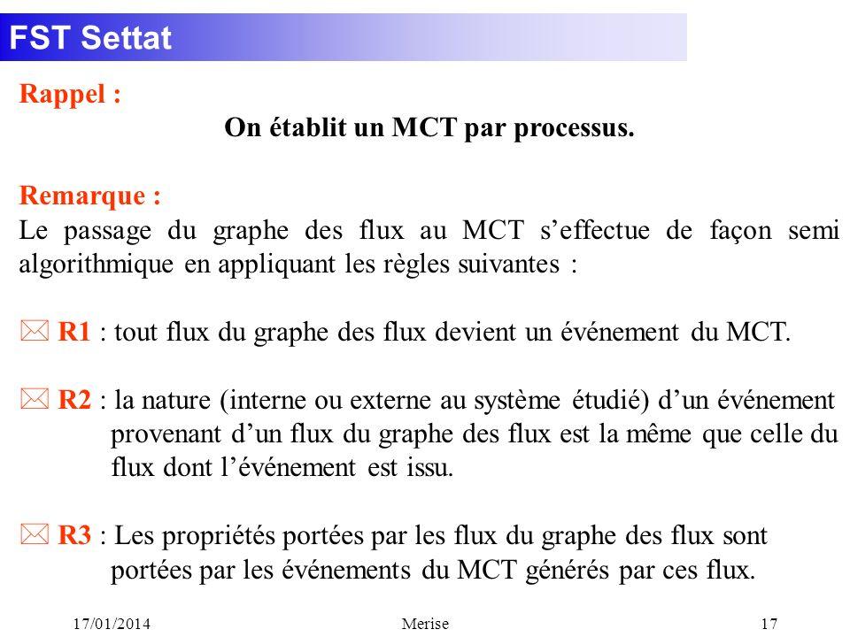 On établit un MCT par processus.