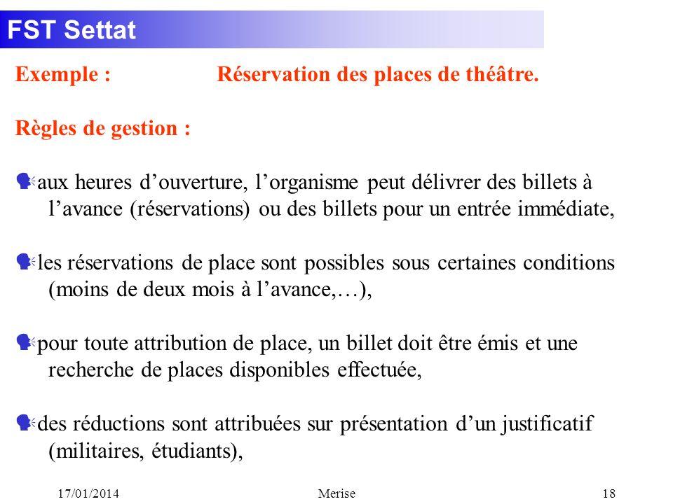 Exemple : Réservation des places de théâtre. Règles de gestion :