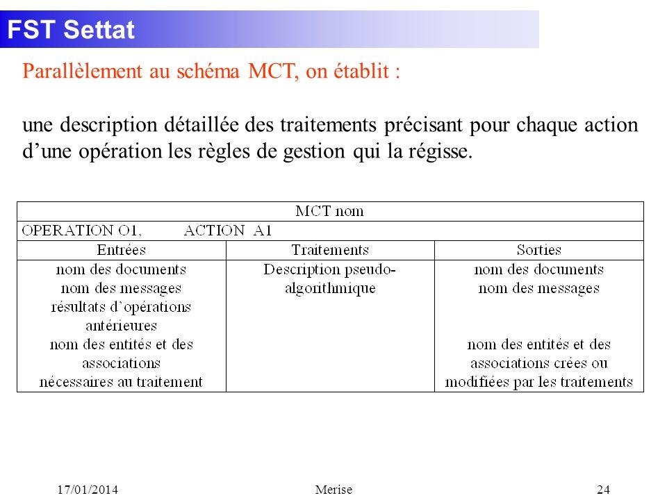 Parallèlement au schéma MCT, on établit :