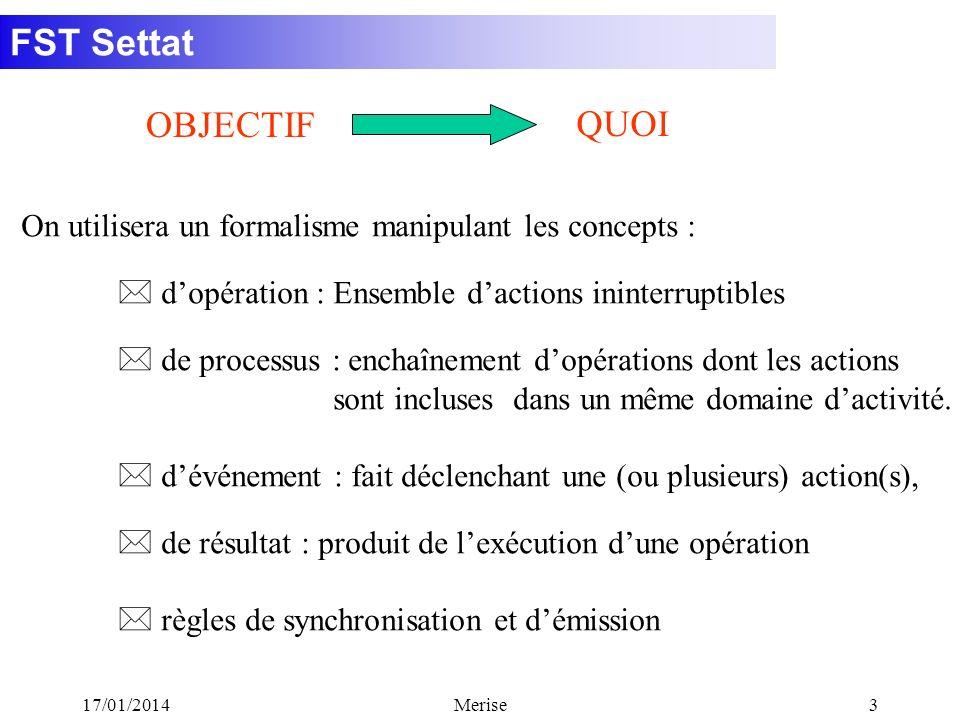 OBJECTIF QUOI On utilisera un formalisme manipulant les concepts :
