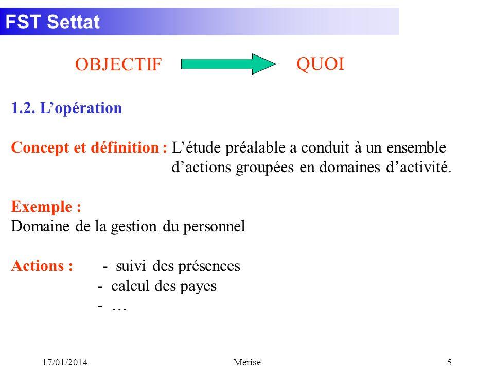 OBJECTIF QUOI 1.2. L'opération