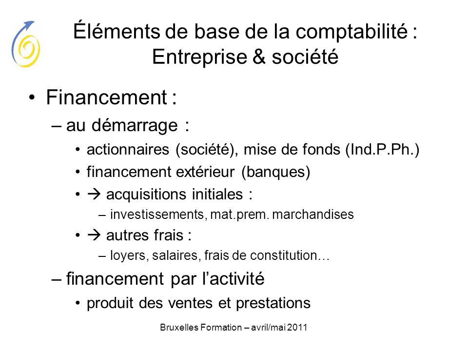 Éléments de base de la comptabilité : Entreprise & société