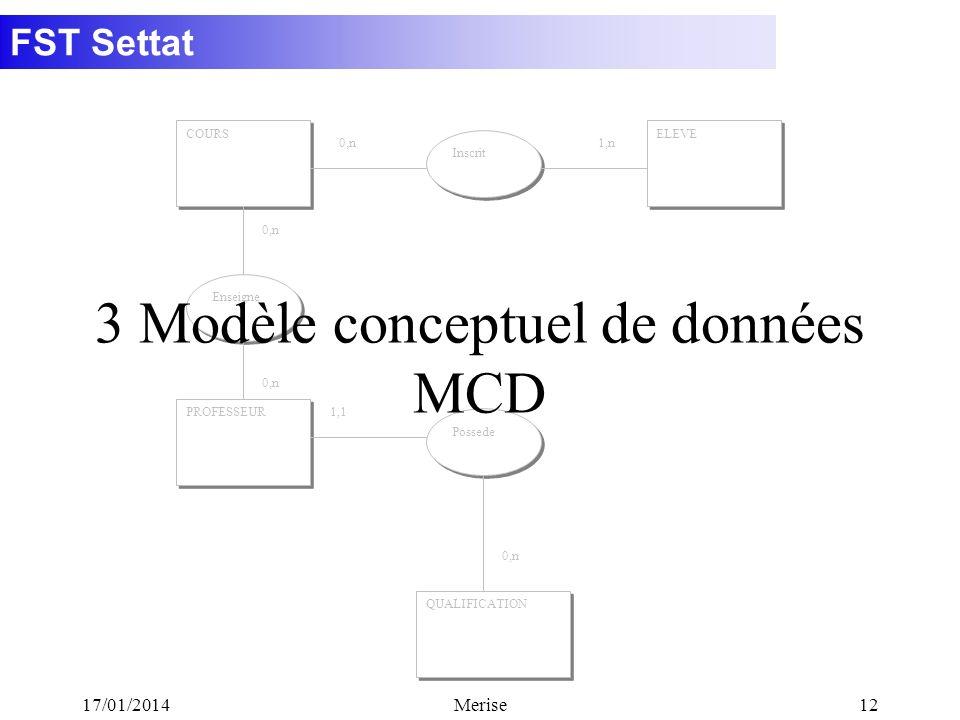 3 Modèle conceptuel de données MCD