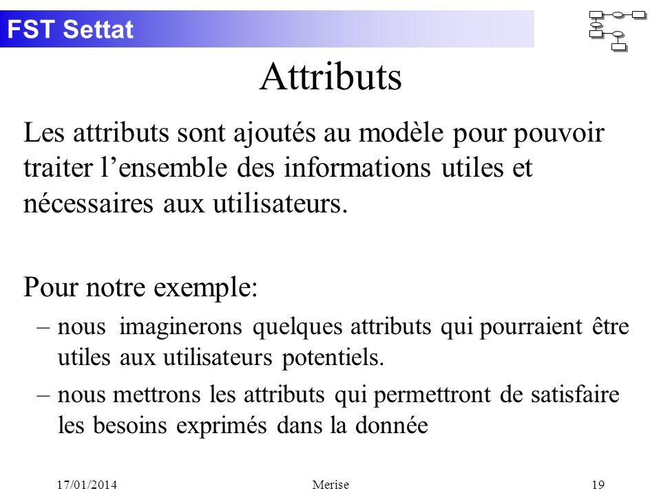 Attributs Les attributs sont ajoutés au modèle pour pouvoir traiter l'ensemble des informations utiles et nécessaires aux utilisateurs.
