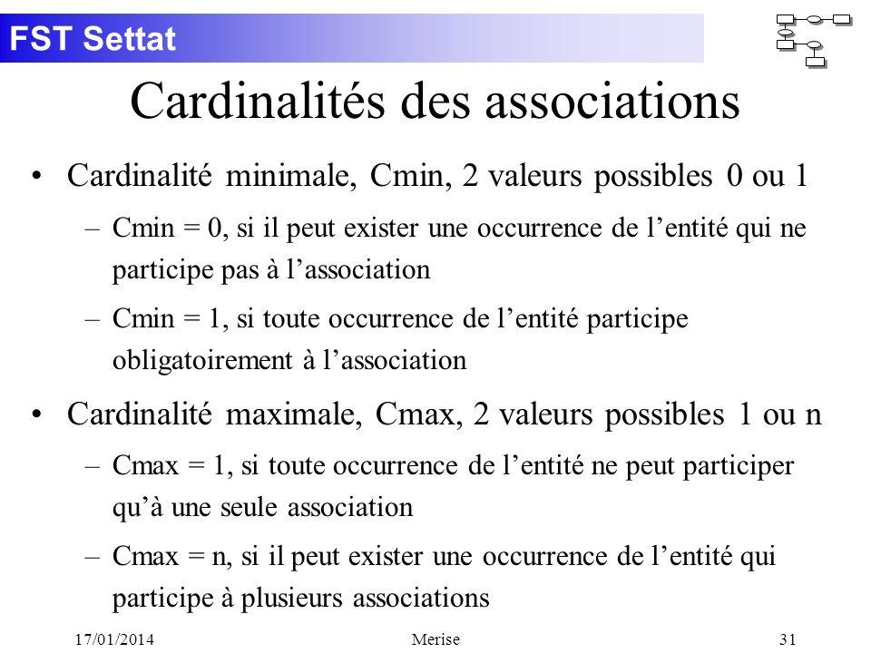 Cardinalités des associations