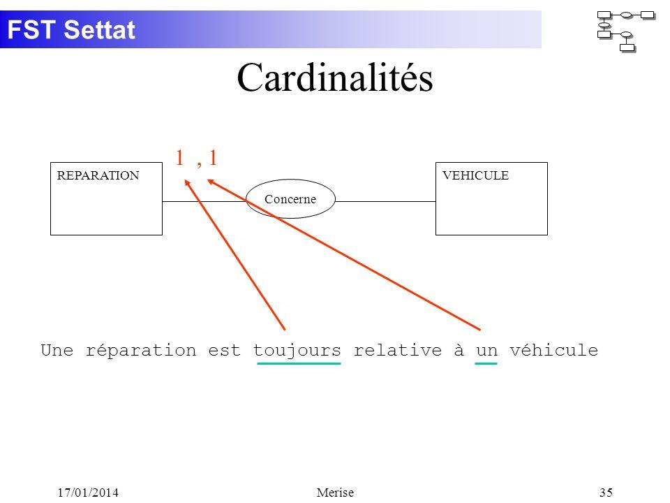 Cardinalités 1 , 1 Une réparation est toujours relative à un véhicule