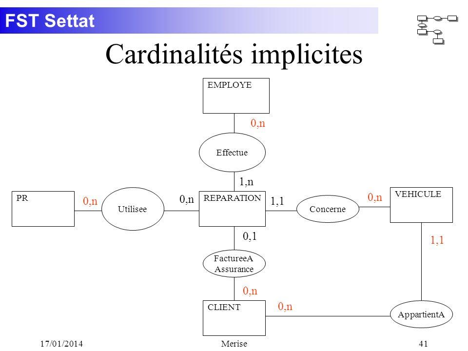 Cardinalités implicites
