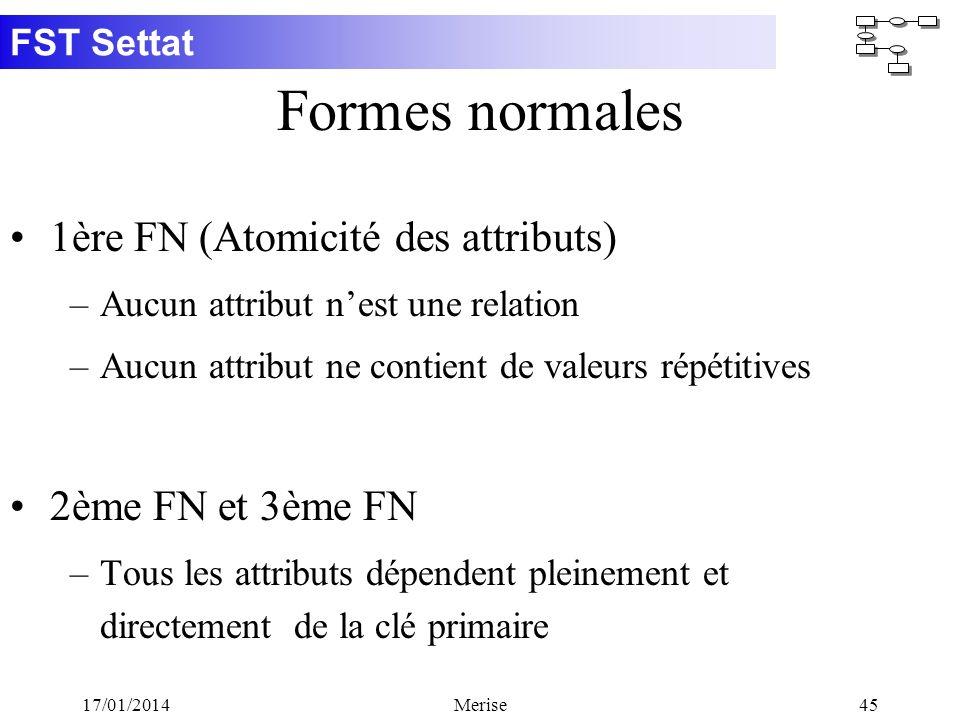 Formes normales 1ère FN (Atomicité des attributs) 2ème FN et 3ème FN