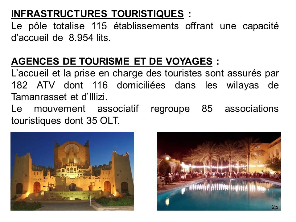 INFRASTRUCTURES TOURISTIQUES :