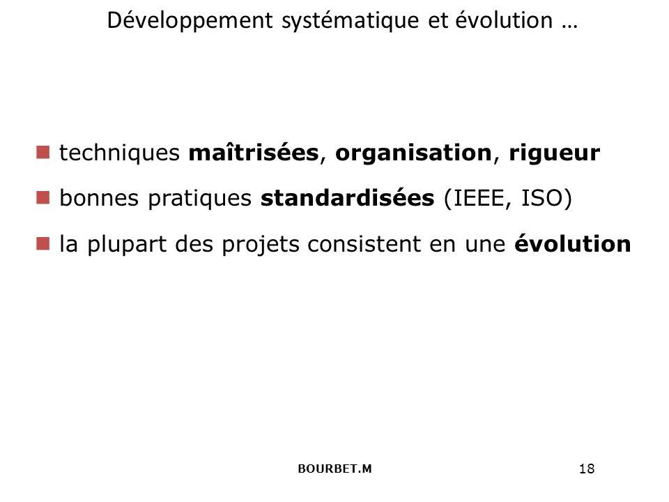 Développement systématique et évolution …