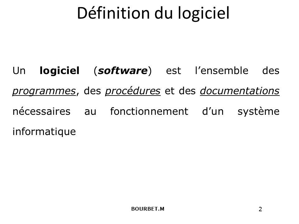 Définition du logiciel