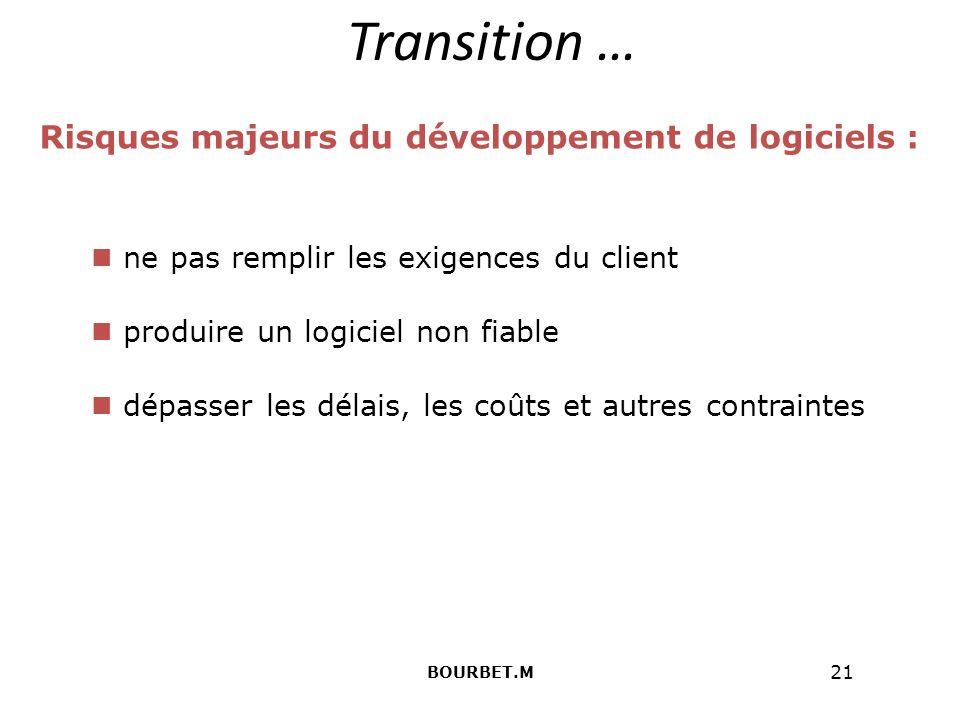 Transition … Risques majeurs du développement de logiciels :