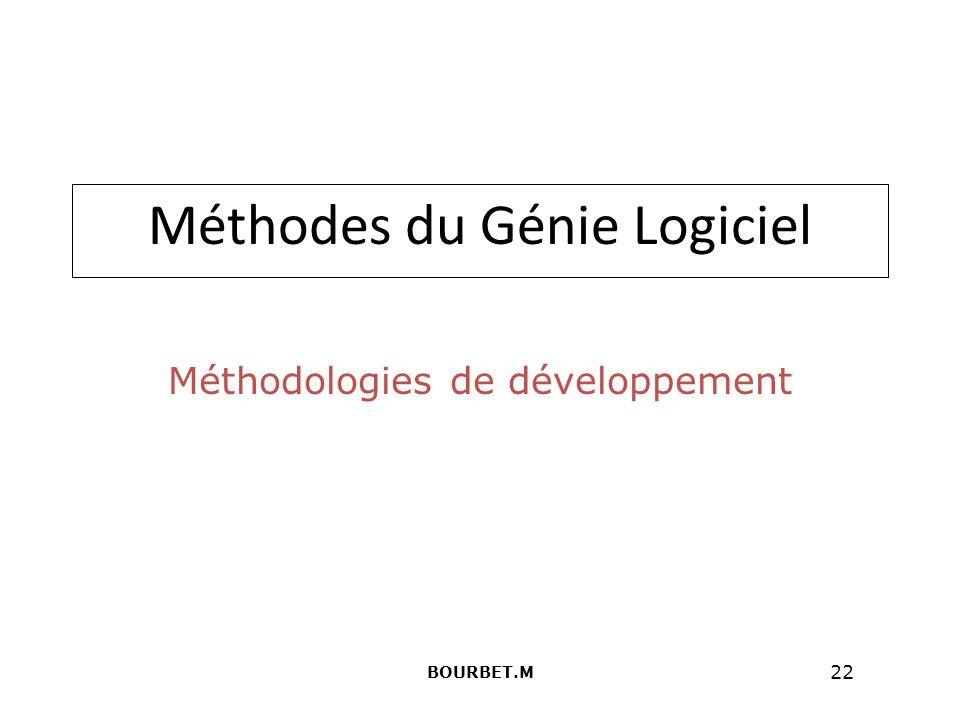 Méthodes du Génie Logiciel