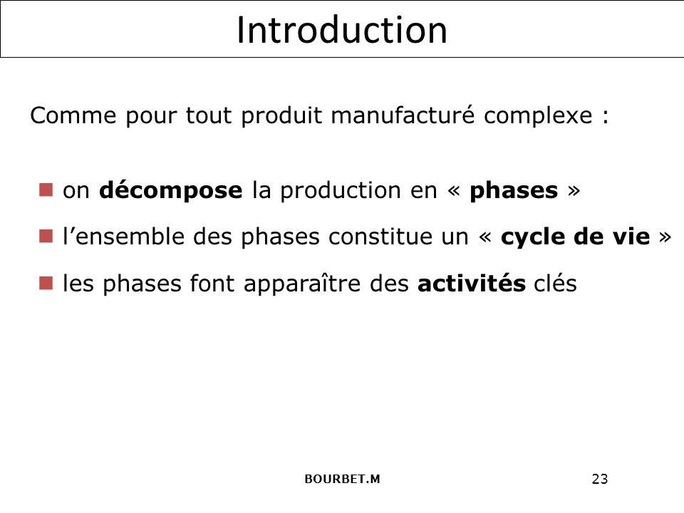 Introduction Comme pour tout produit manufacturé complexe :