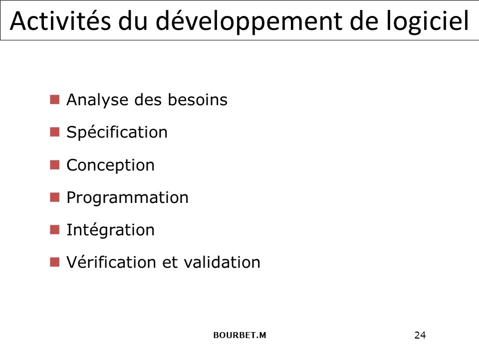 Activités du développement de logiciel