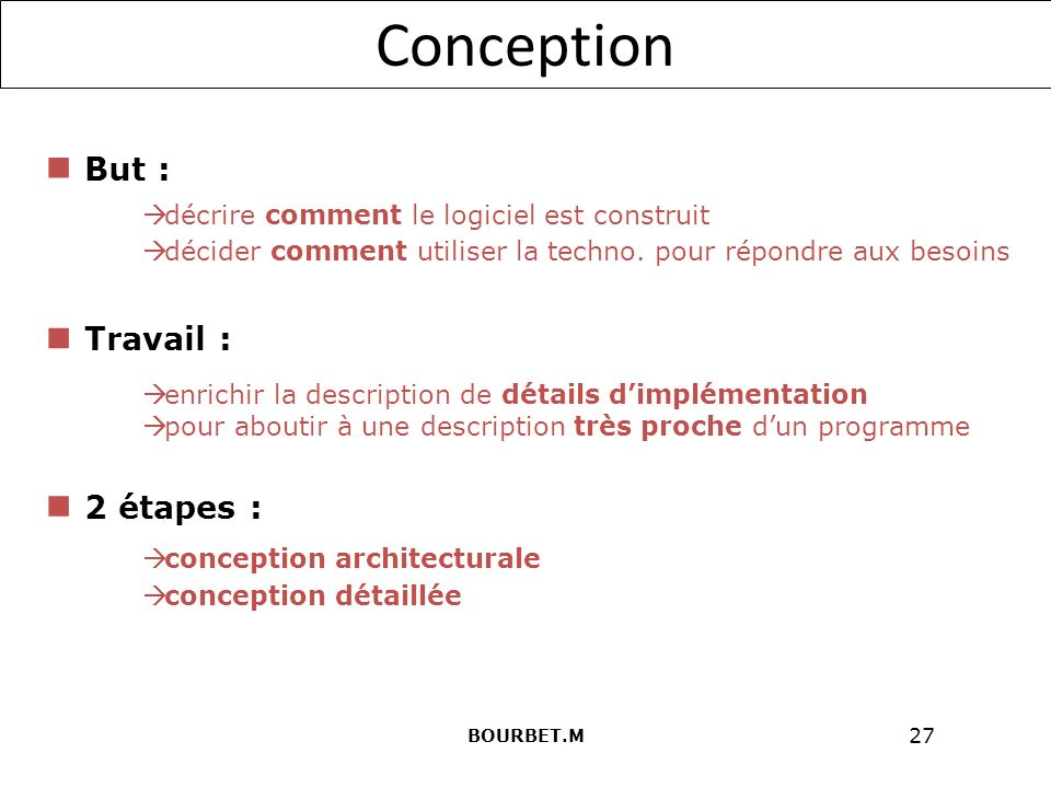 Conception But : Travail : 2 étapes :