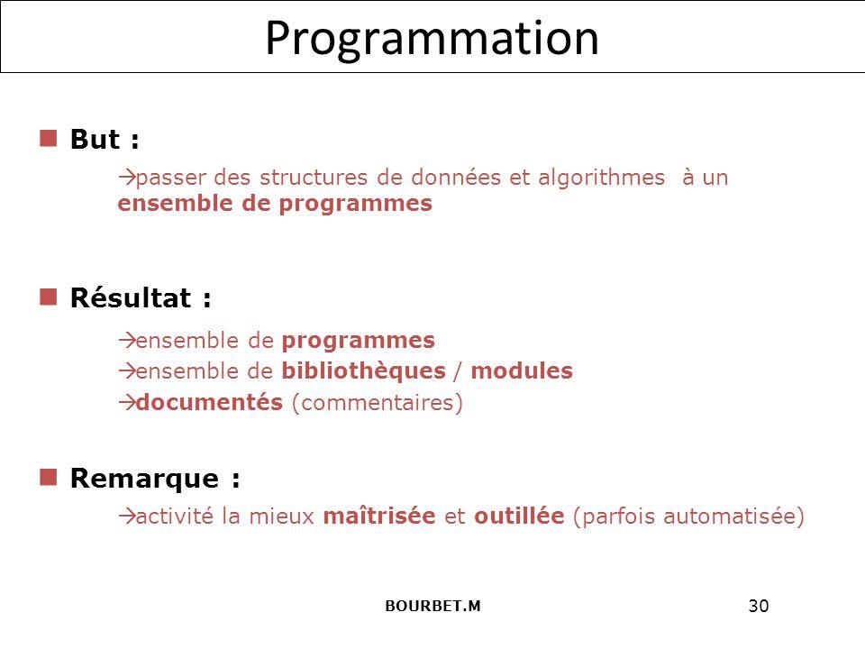 Programmation But : Résultat : Remarque :