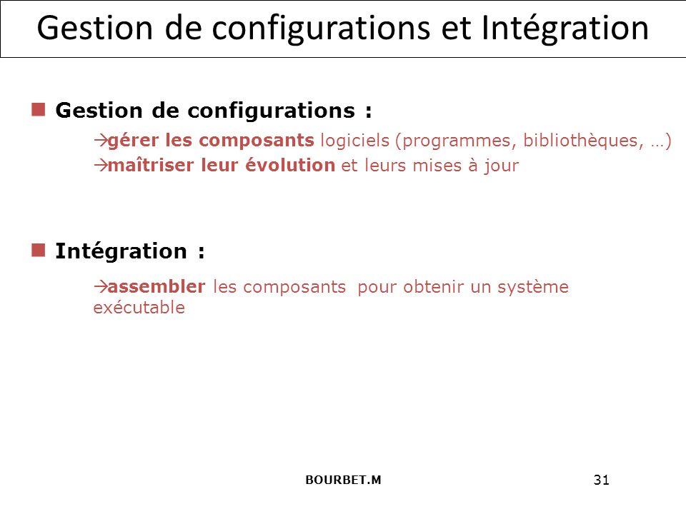 Gestion de configurations et Intégration