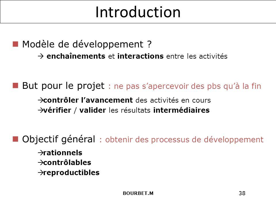 Introduction Modèle de développement