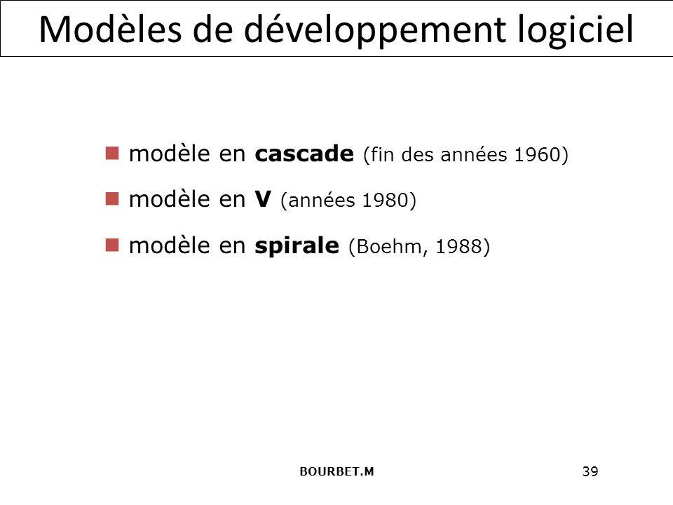 Modèles de développement logiciel