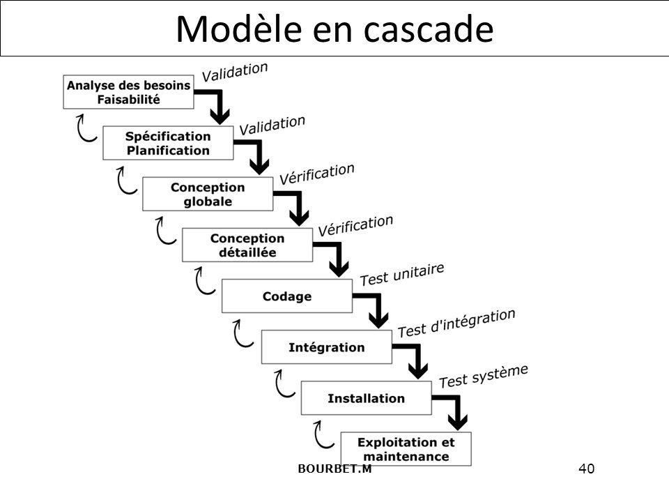 Modèle en cascade BOURBET.M