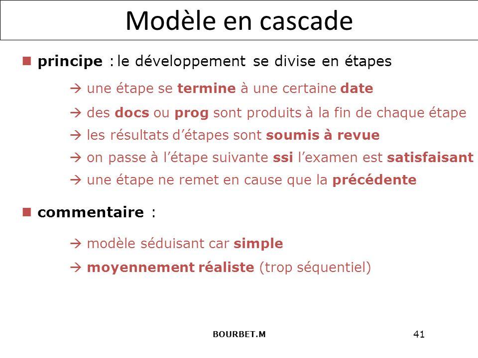 Modèle en cascade principe : le développement se divise en étapes