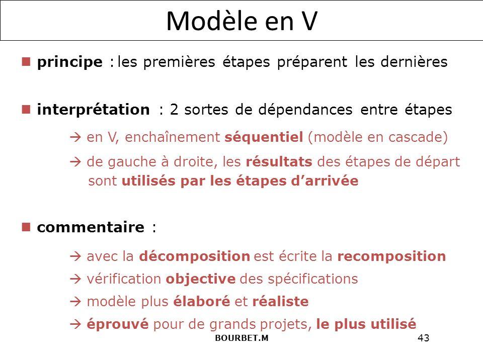 Modèle en V  modèle plus élaboré et réaliste