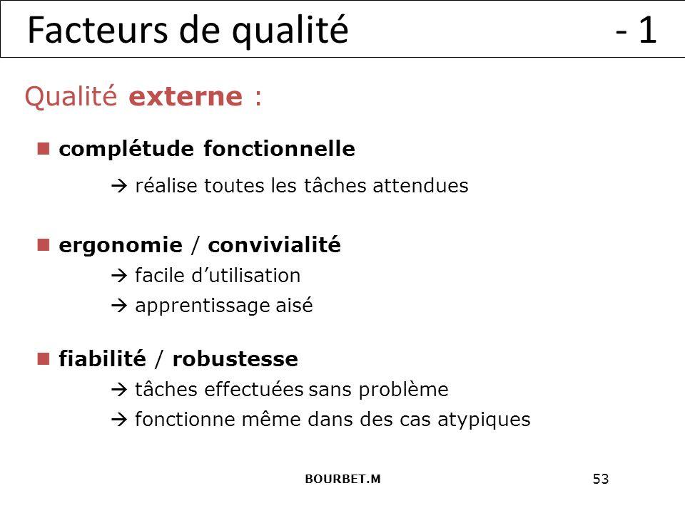 Facteurs de qualité - 1 Qualité externe : complétude fonctionnelle