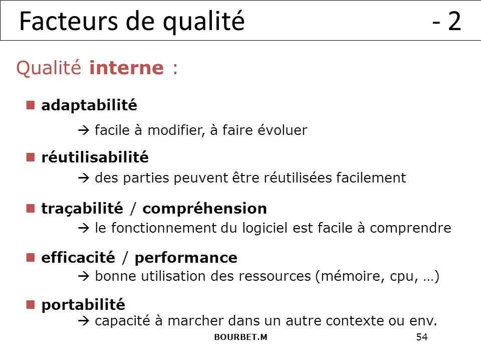 Facteurs de qualité - 2 Qualité interne : adaptabilité réutilisabilité