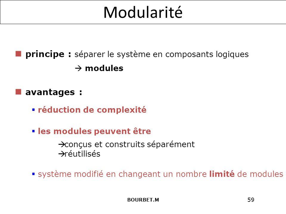 Modularité principe : séparer le système en composants logiques