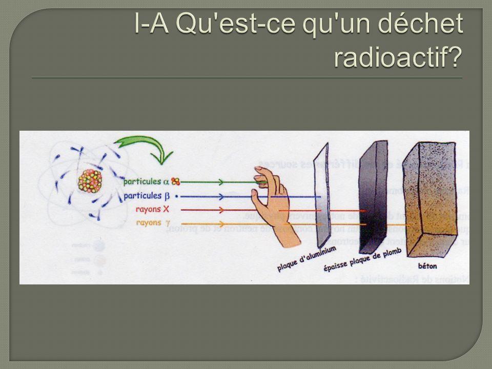 I-A Qu est-ce qu un déchet radioactif