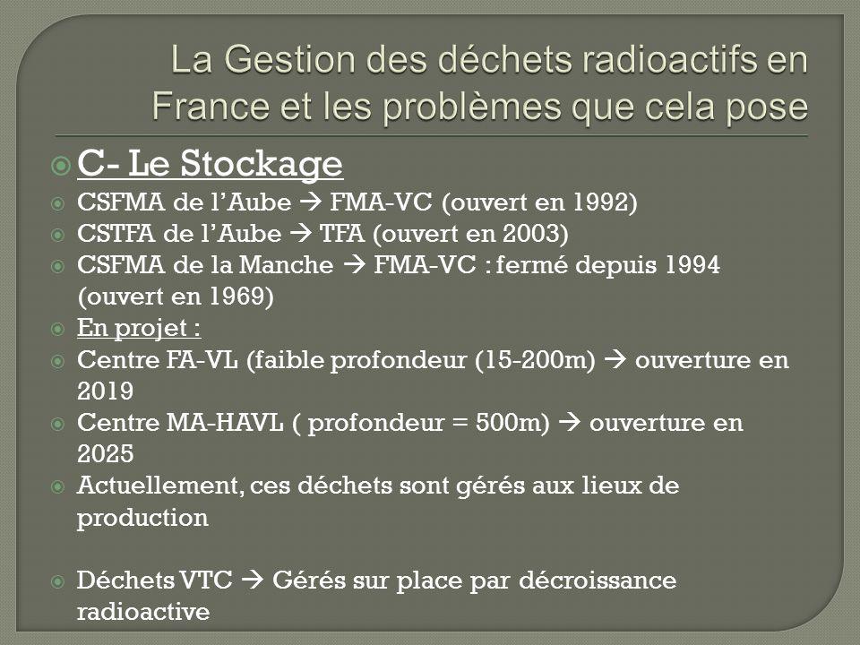 La Gestion des déchets radioactifs en France et les problèmes que cela pose