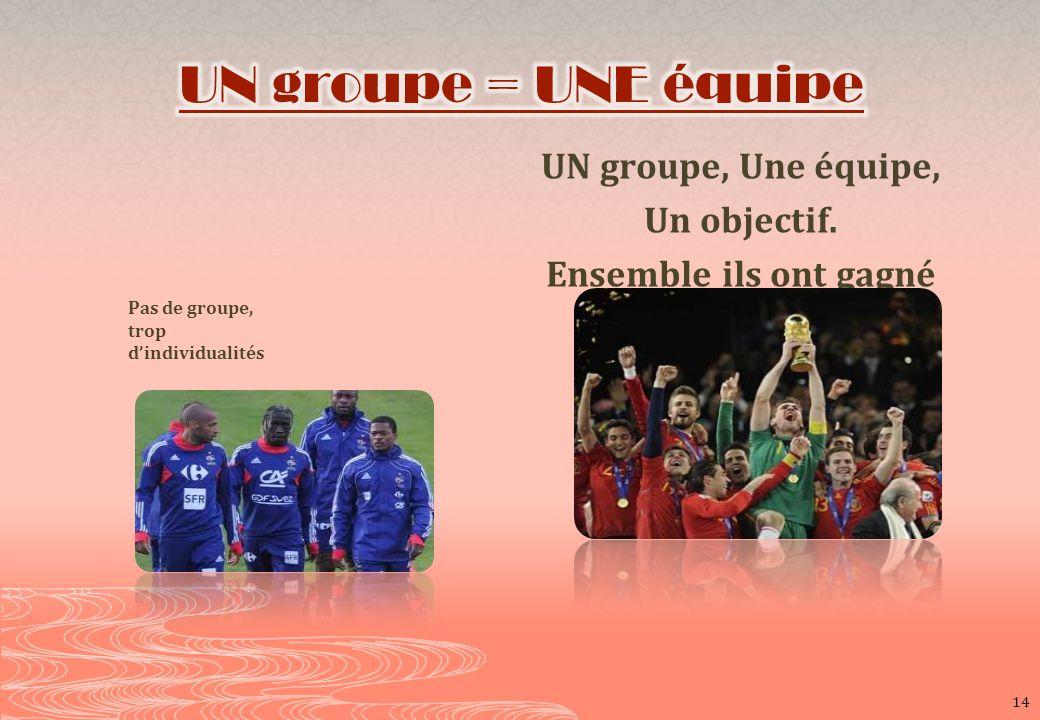 UN groupe = UNE équipe UN groupe, Une équipe, Un objectif.