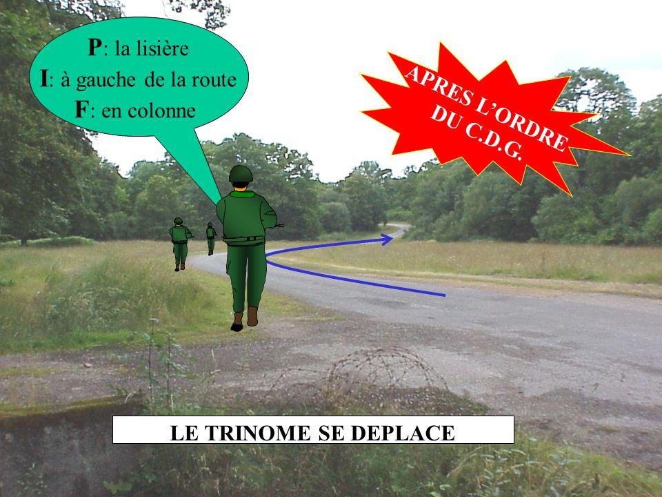 P: la lisière I: à gauche de la route F: en colonne APRES L'ORDRE