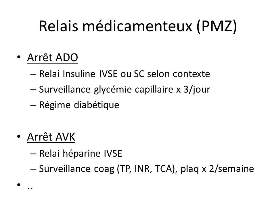 Relais médicamenteux (PMZ)