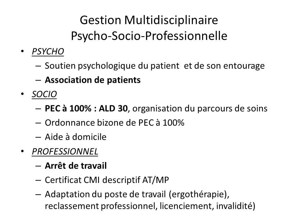 Gestion Multidisciplinaire Psycho-Socio-Professionnelle