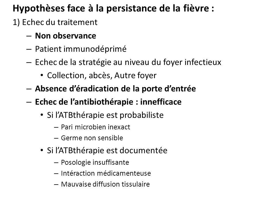Hypothèses face à la persistance de la fièvre : 1) Echec du traitement