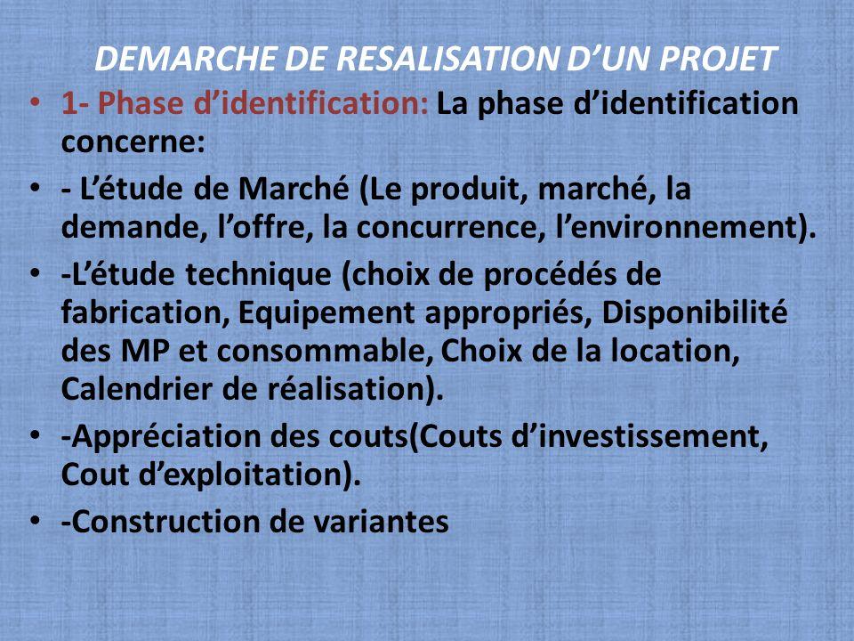 DEMARCHE DE RESALISATION D'UN PROJET