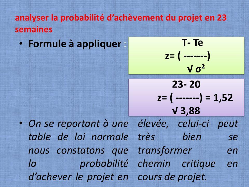 analyser la probabilité d'achèvement du projet en 23 semaines