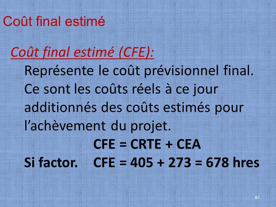 Coût final estimé (CFE):