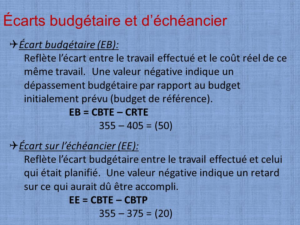 Écarts budgétaire et d'échéancier
