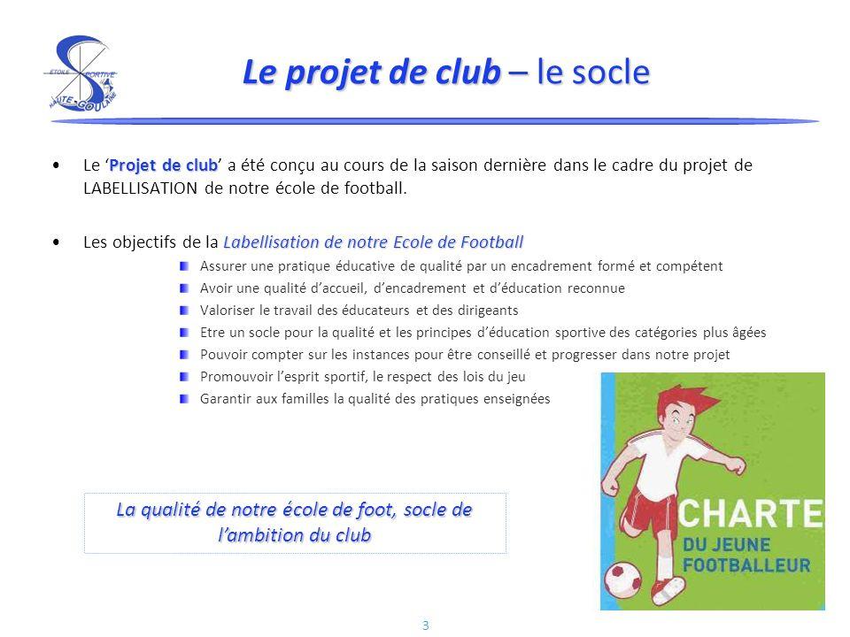 Le projet de club – le socle