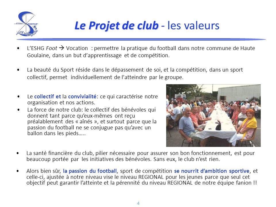 Le Projet de club - les valeurs