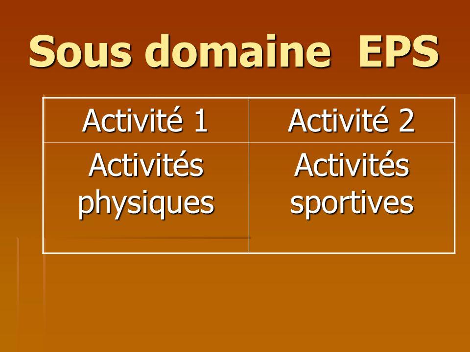 Sous domaine EPS Activité 1 Activité 2 Activités physiques