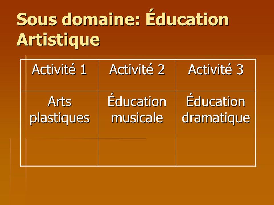 Sous domaine: Éducation Artistique