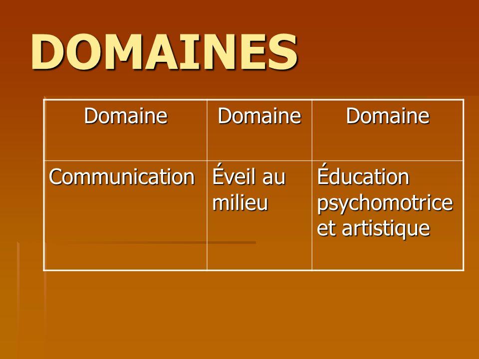 DOMAINES Domaine Communication Éveil au milieu
