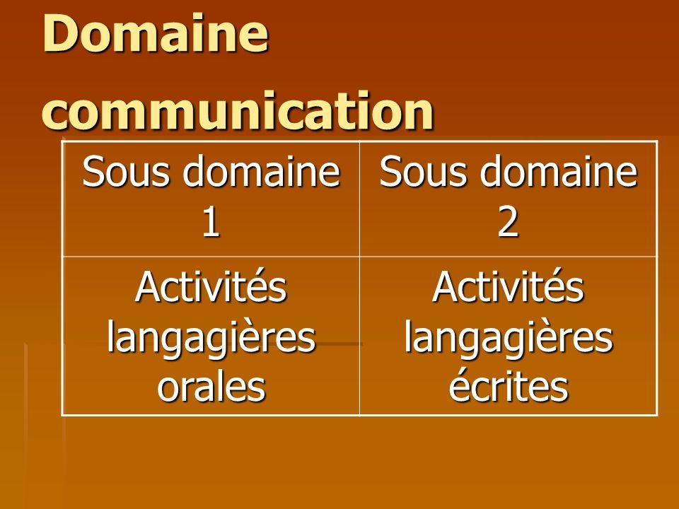 Domaine communication