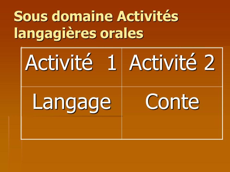 Sous domaine Activités langagières orales